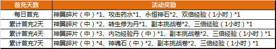 说明: C:\Users\soonyo\AppData\Roaming\Tencent\Users\539506700\QQ\WinTemp\RichOle\KQ{`PJEV2K]Y$09JI1G98$1.png
