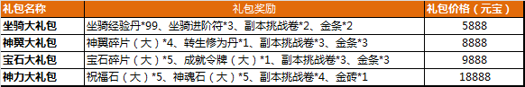 说明: C:\Users\soonyo\AppData\Roaming\Tencent\Users\539506700\QQ\WinTemp\RichOle\%O6JUO8]Q8{(1OS(}G{HBDA.png