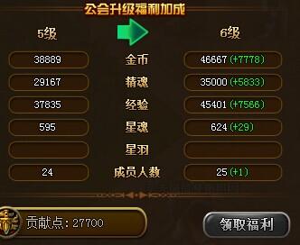 9377圣剑神域公会福利.jpg