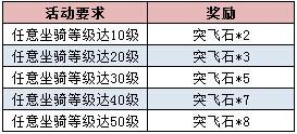 9377圣剑神域坐骑升级.jpg