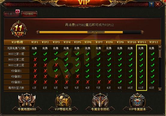 幻兽起源VIP系统
